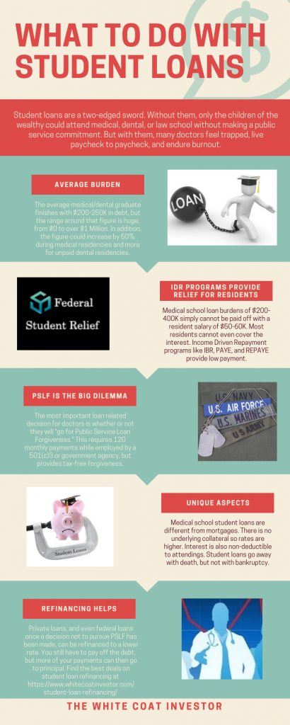 What to do with student loans